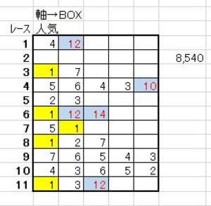 151004hanshin_hyou