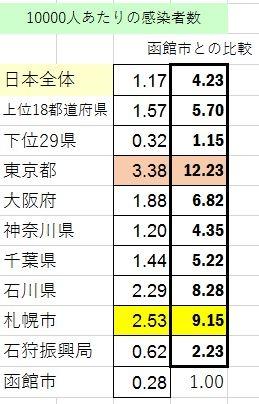 200504_percentage