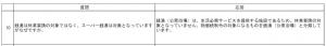 200603hokkaido_faq10