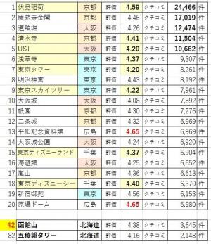 201023_ta_top20