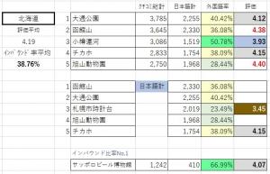 201028ta_5hokkaido