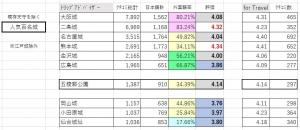 201101ta_4t_100meijo_top