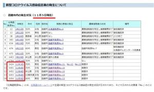 201106hakodatecity_web_pm2top_