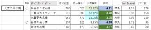 201108ta_4t_bridge_tsuri