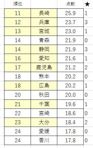 201113miryokudo11_26