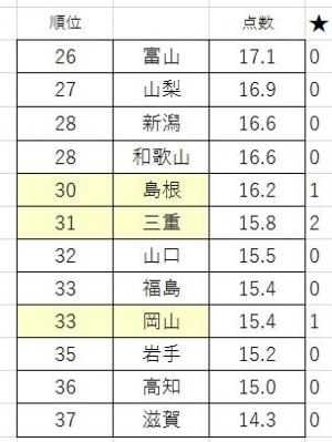 201113miryokudo27_40
