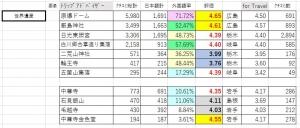 201124ta_4t_sekaiisan3