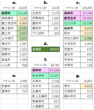 201125wr1_a_g