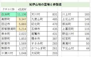 201125wr_kumanokodou