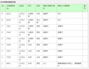 201128hokuto_city09