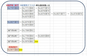 201203covid19_hakodate_2tree