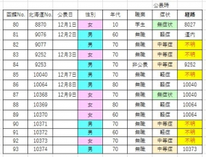 201210tree_hakodate3