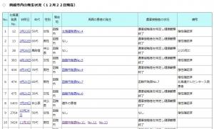 201222covid19_hakodate_dead3