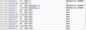 201225covid19_hakodate_list