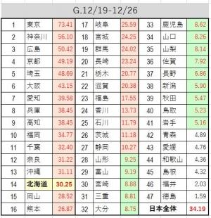 201227week_g_47ken