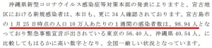210128miyakojima_zamami1_