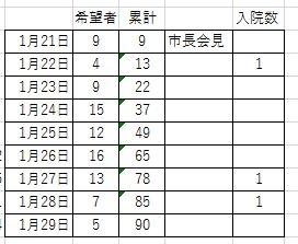 210129_nyuushokibou