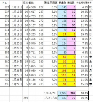 210129hakodate_graph2_