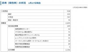 210129kanagawa_joukyou
