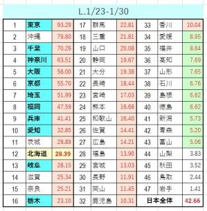 210131week_123_130_47ken