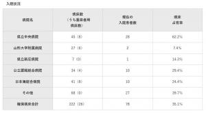 210403yamagataken_byoushou2