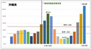 210409waves47_okinawa